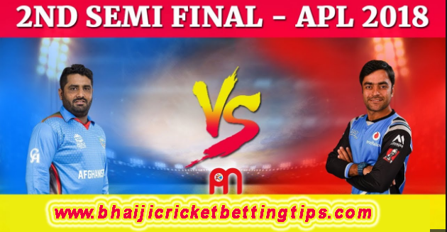Cricket betting tips for 2nd Semifinal